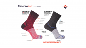 Wigwam Introduces SynchroKnit with Unrivaled Precision Fit in Socks