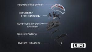 LEM Helmets Introduces New Strong, Light, Carbon Motiv™Air Cycling Helmet